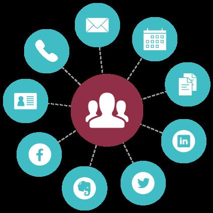 چگونه می توان یک استراتژی بازاریابی محتوای موفق داشت؟