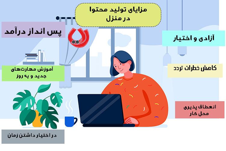 مزایای تولید محتوا در منزل
