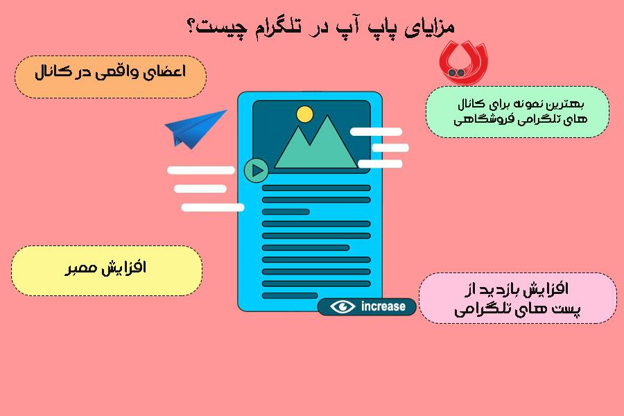 مزایای پاپ اپ در تلگرام