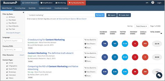 5 ابزار پرکاربرد در بازاریابی محتوا