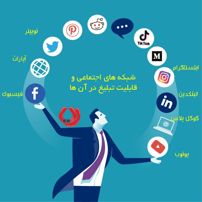 انواع شبکه های اجتماعی مناسب برای تبلیغات