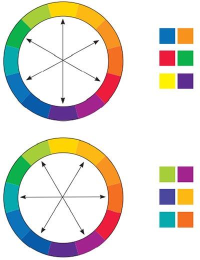 جدول رنگ ها