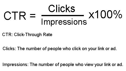 نحوه محاسبه نرخ کلیک یا CTR