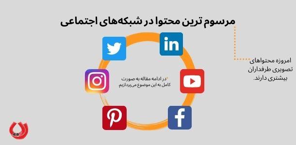 محتوای بصری بیشتری بر روی شبکههای اجتماعی قرار دهید