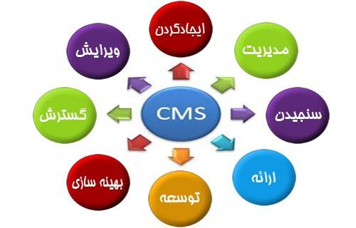 امکانات سیستم مدیریت محتوا