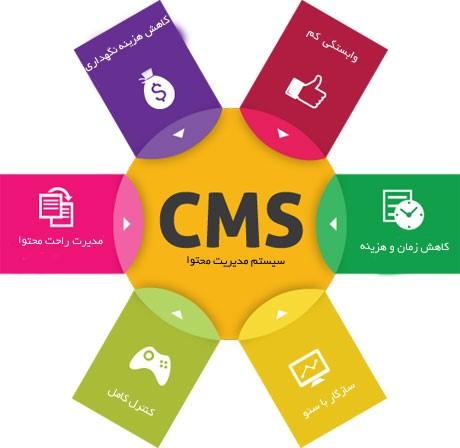 ویژگی های سیستم مدیریت محتوا